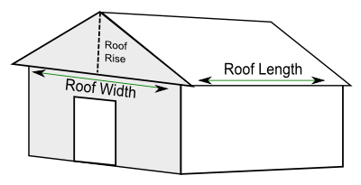 roof measuring diagram wwwroofcalcorg - How To Figure Roof Pitch