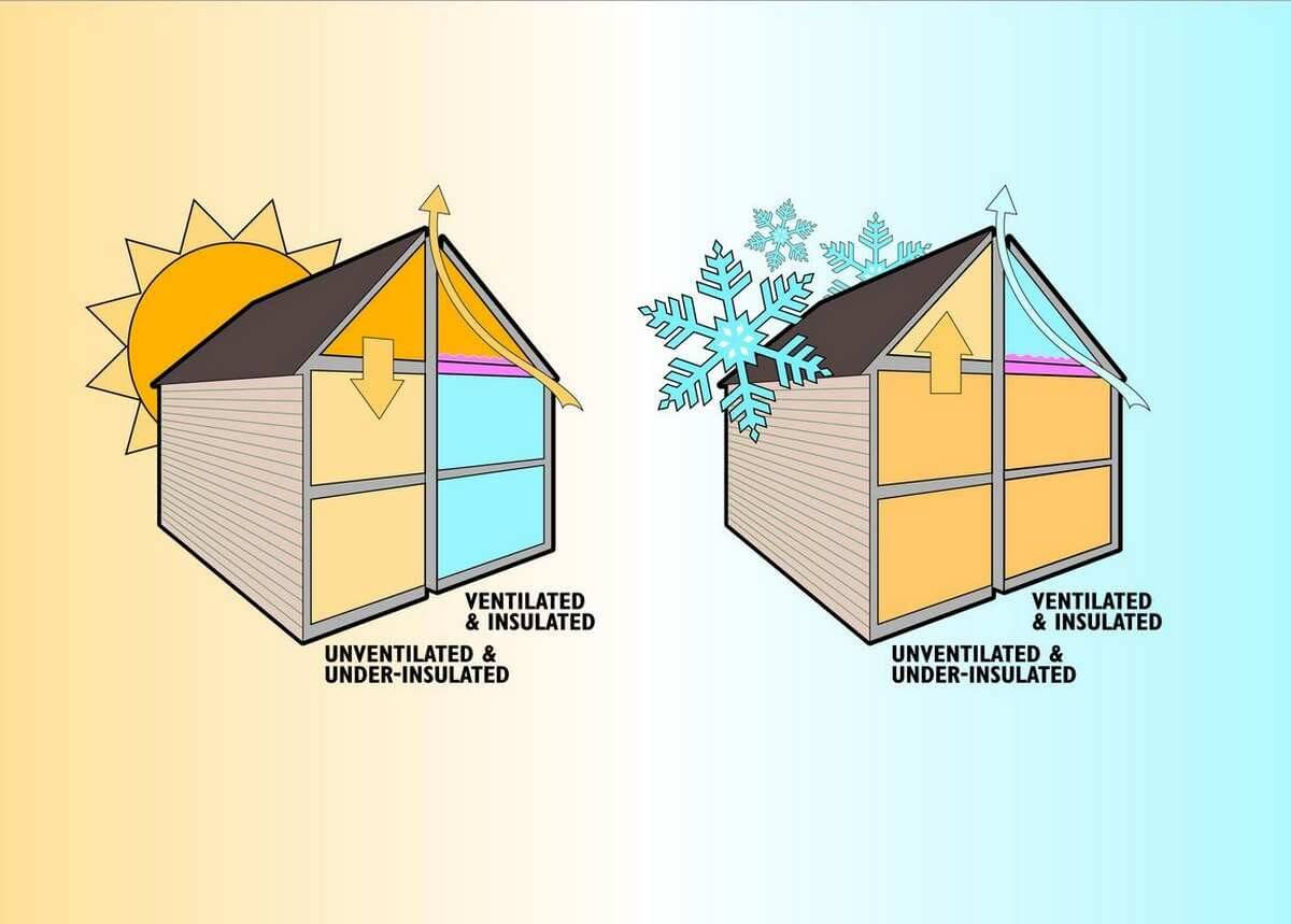 Top 65 Facts About Roofing Shingles Roofcalc Org