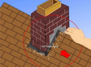 Common Areas for Roofing Shingles Leaks