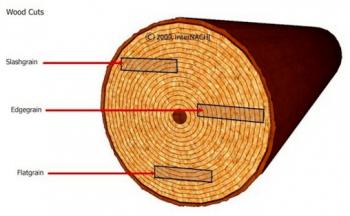 Cedar Shakes Vs Shingles Compare Costs Durability