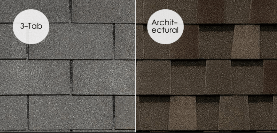 Architectural Shingles Vs 3 Tab Compare Prices Pros Amp Cons