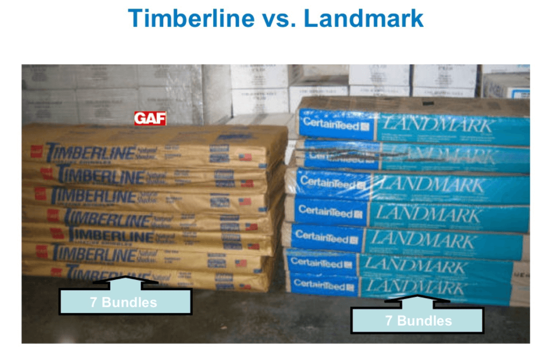 Best Roofing Shingles - Timberline vs Landmark
