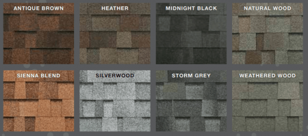 Malarkey Shingles Overview And Homeowner Reviews
