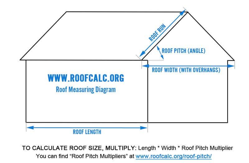 Roof Measuring Diagram