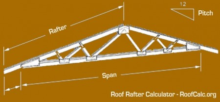 Roof Rafter Calculator - RoofCalc.org
