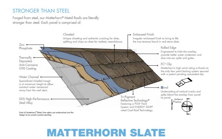 Matterhorn Slate