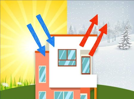 Why flat roof needs insulation